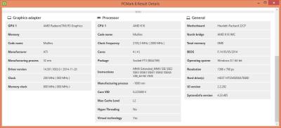 PC Mark 8 detail